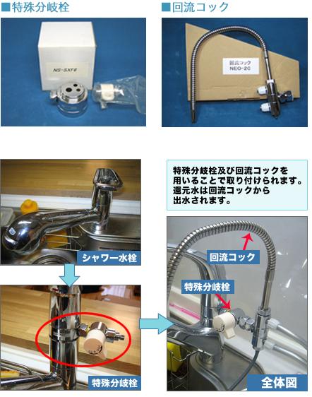 特殊分岐栓及び回流コックを用いることで取り付けられます。